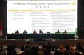 Pembinaan Pejabat Eselon I Mahkamah Agung Di Bandung Angkat Tema Kepemimpinan Pengadilan